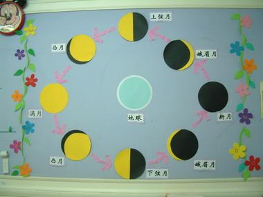 幼儿园中秋节活动策划书
